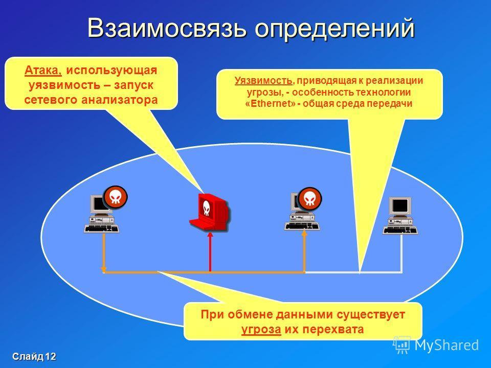 Слайд 11 У Ч Е Б Н Ы Й Ц Е Н Т Р ИНФОРМЗАЩИТА Угрозы, уязвимости и атаки Атака - действие нарушителя, которое приводит к реализации угрозы путем использования уязвимостей информационной системы. Угроза - потенциально возможное событие, явление или пр
