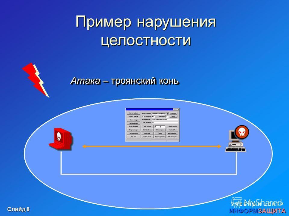 Слайд 7 У Ч Е Б Н Ы Й Ц Е Н Т Р ИНФОРМЗАЩИТА Целостность информации - свойство информации (системы ее обработки), заключающееся в ее существовании в неискаженном виде (неизменном по отношению к некоторому фиксированному ее состоянию). Основные опреде