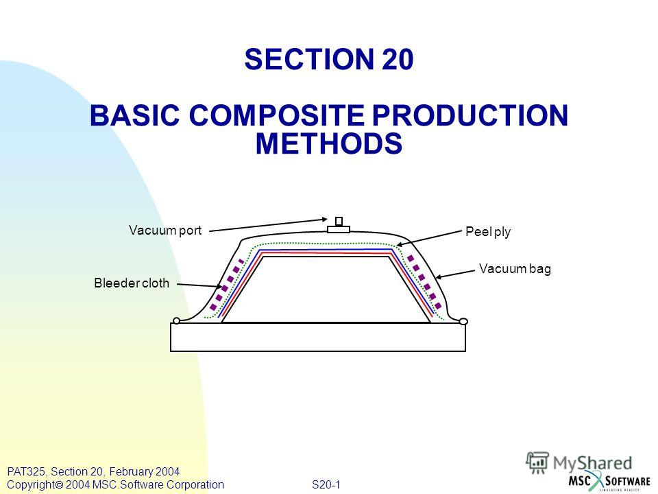 S20-1 PAT325, Section 20, February 2004 Copyright 2004 MSC.Software Corporation SECTION 20 BASIC COMPOSITE PRODUCTION METHODS Vacuum port Bleeder cloth Peel ply Vacuum bag