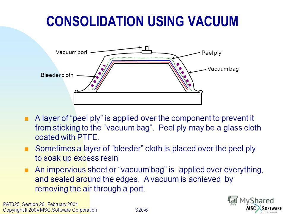S20-6 PAT325, Section 20, February 2004 Copyright 2004 MSC.Software Corporation CONSOLIDATION USING VACUUM Vacuum port Bleeder cloth Peel ply Vacuum bag n A layer of peel ply is applied over the component to prevent it from sticking to the vacuum bag