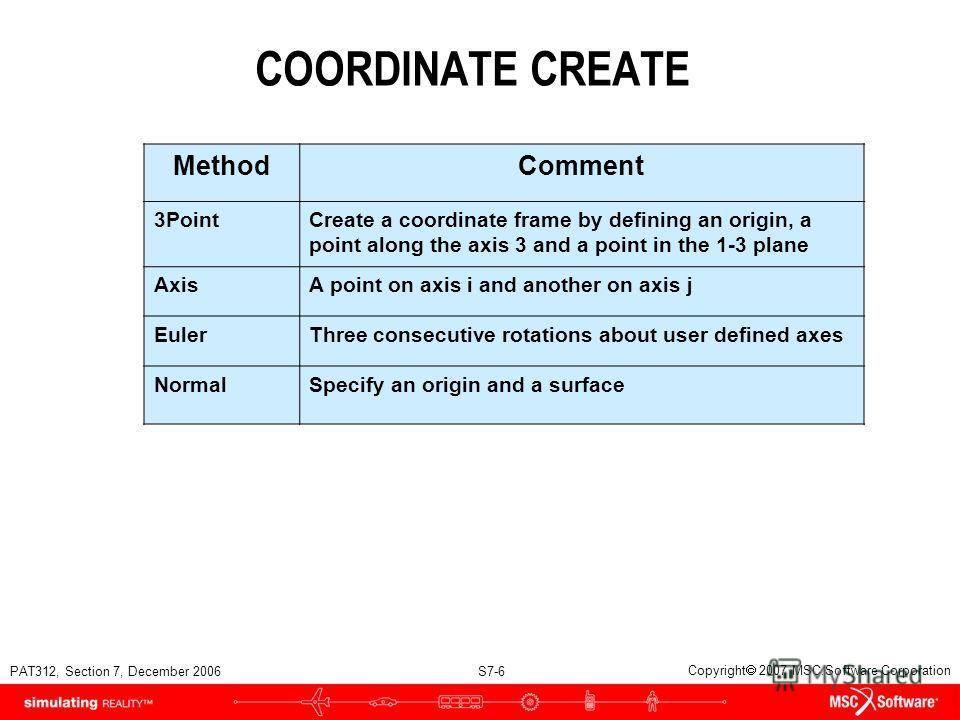 PAT312, Section 7, December 2006 S7-6 Copyright 2007 MSC.Software Corporation COORDINATE CREATE MethodComment 3PointCreate a coordinate frame by defining an origin, a point along the axis 3 and a point in the 1-3 plane AxisA point on axis i and anoth