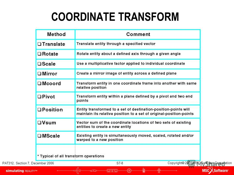 PAT312, Section 7, December 2006 S7-8 Copyright 2007 MSC.Software Corporation COORDINATE TRANSFORM