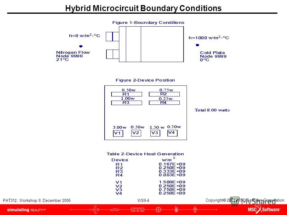 WS9-4 PAT312, Workshop 9, December 2006 Copyright 2007 MSC.Software Corporation Hybrid Microcircuit Boundary Conditions