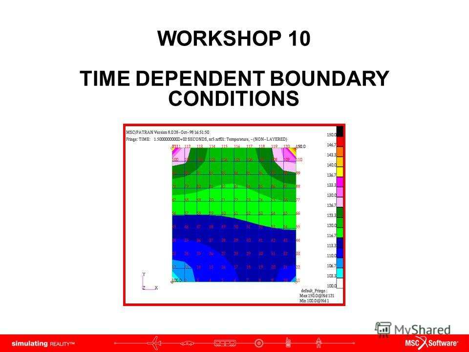 WORKSHOP 10 TIME DEPENDENT BOUNDARY CONDITIONS