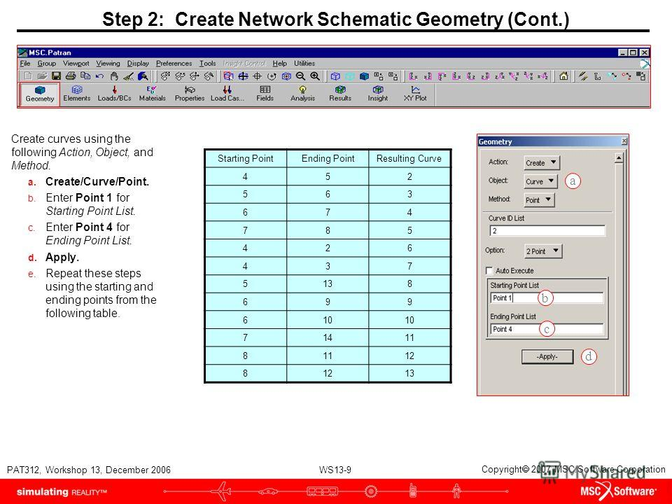 WS13-9 PAT312, Workshop 13, December 2006 Copyright 2007 MSC.Software Corporation Step 2: Create Network Schematic Geometry (Cont.) Create curves using the following Action, Object, and Method. a. Create/Curve/Point. b. Enter Point 1 for Starting Poi