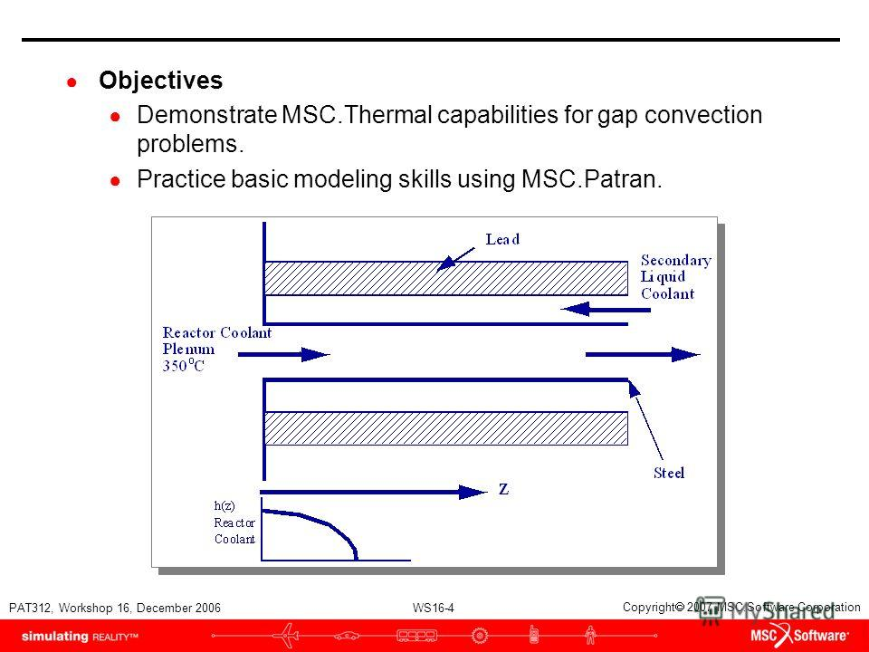 WS16-4 PAT312, Workshop 16, December 2006 Copyright 2007 MSC.Software Corporation Objectives Demonstrate MSC.Thermal capabilities for gap convection problems. Practice basic modeling skills using MSC.Patran.