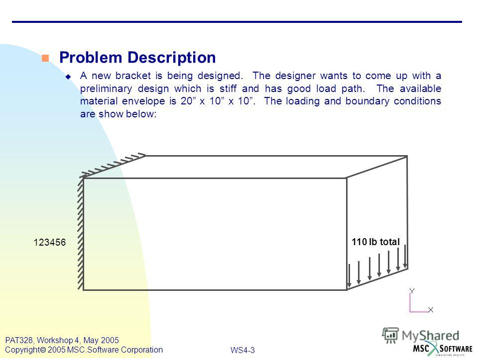 WS4-3 PAT328, Workshop 4, May 2005 Copyright 2005 MSC.Software Corporation Problem Description u A new bracket is being designed. The designer wants to come up with a preliminary design which is stiff and has good load path. The available material en