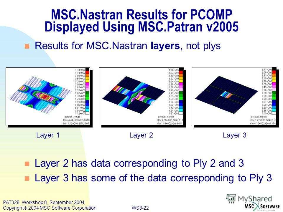 WS8-22 PAT328, Workshop 8, September 2004 Copyright 2004 MSC.Software Corporation Results for MSC.Nastran layers, not plys Layer 2 has data corresponding to Ply 2 and 3 Layer 3 has some of the data corresponding to Ply 3 MSC.Nastran Results for PCOMP