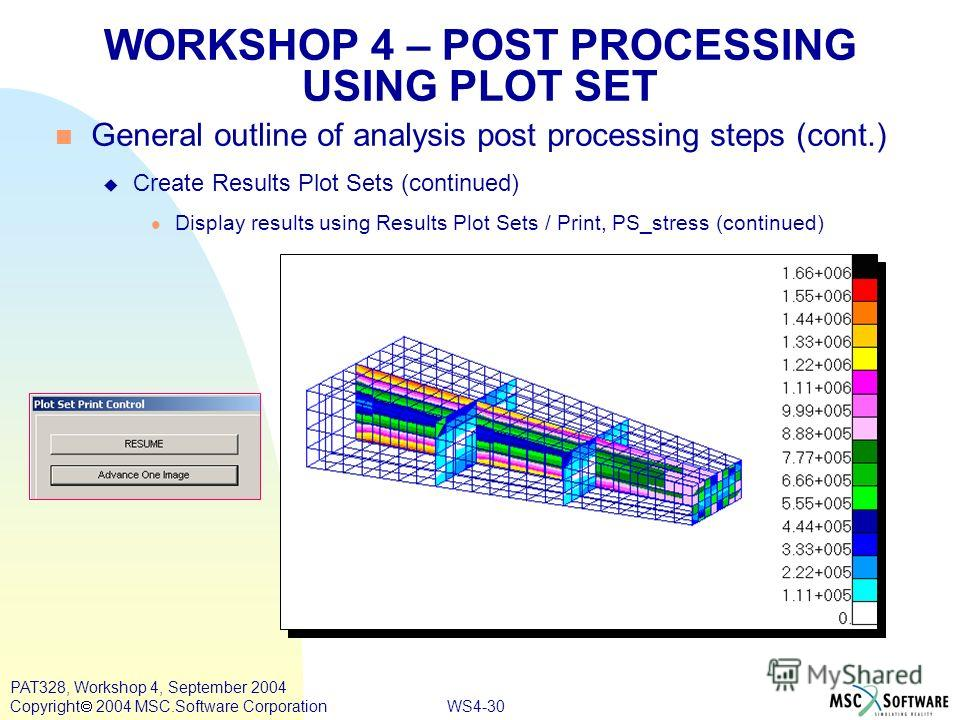WS4-30 PAT328, Workshop 4, September 2004 Copyright 2004 MSC.Software Corporation WORKSHOP 4 – POST PROCESSING USING PLOT SET General outline of analysis post processing steps (cont.) Create Results Plot Sets (continued) Display results using Results