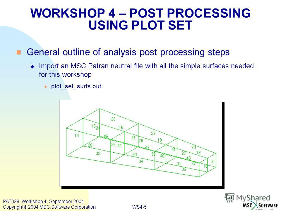 WS4-5 PAT328, Workshop 4, September 2004 Copyright 2004 MSC.Software Corporation General outline of analysis post processing steps Import an MSC.Patran neutral file with all the simple surfaces needed for this workshop plot_set_surfs.out WORKSHOP 4 –