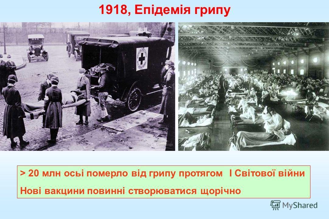 1918, Епідемія гриппппппппппппу > 20 млн осьі померло від гриппппппппппппу протягом I Світової війни Нові вакцины повинні створюватися щорічно