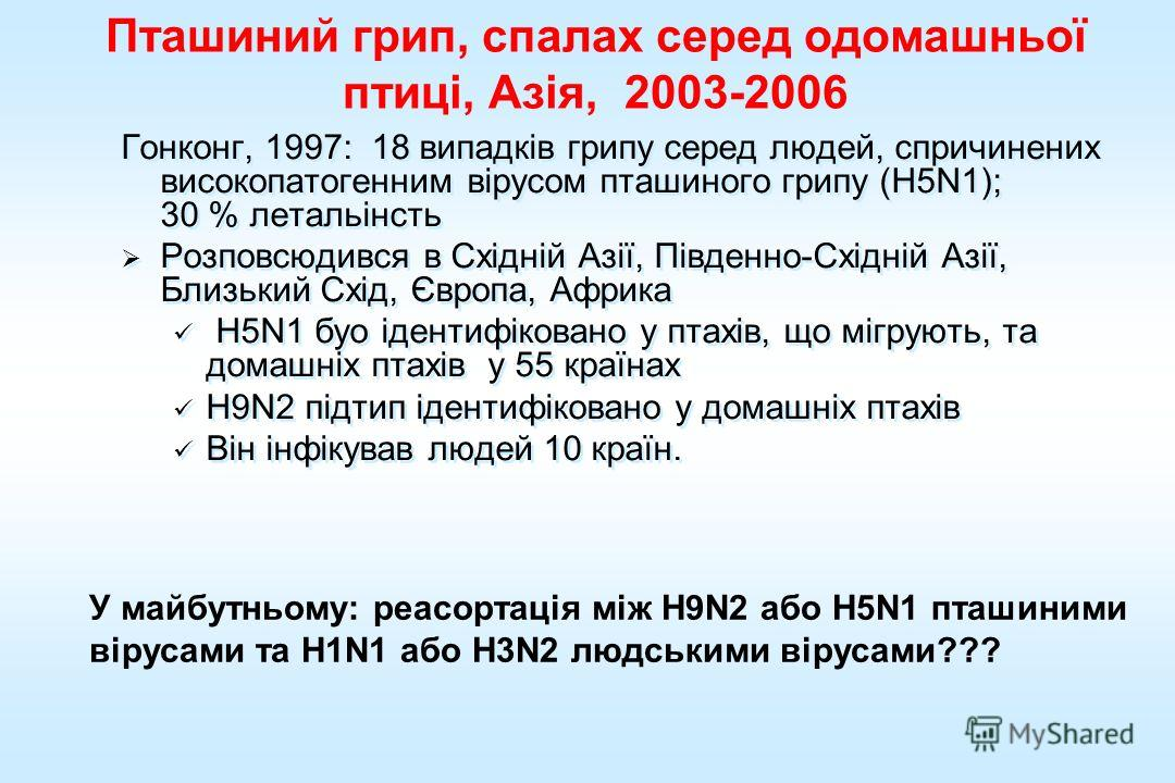 Пташиний гриппппппппппп, спалах серед одомашньої птиці, Азія, 2003-2006 Гонконг, 1997: 18 випадків гриппппппппппппу серед людей, спричинених високопатогенним вірусом пташиного гриппппппппппппу (H5N1); 30 % летальінсть Розповсюдився в Східній Азії, Пі