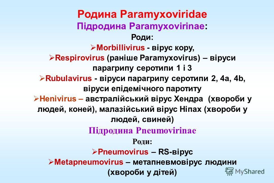 Родинa Paramyxoviridae Підродина Paramyxovirinae: Роди: Morbillivirus - вірус кору, Respirovirus (раніше Paramyxovirus) – віруси парагрипппппппппппппу серотипы 1 і 3 Rubulavirus - віруси парагрипппппппппппппу серотипы 2, 4 а, 4b, віруси епідемічного