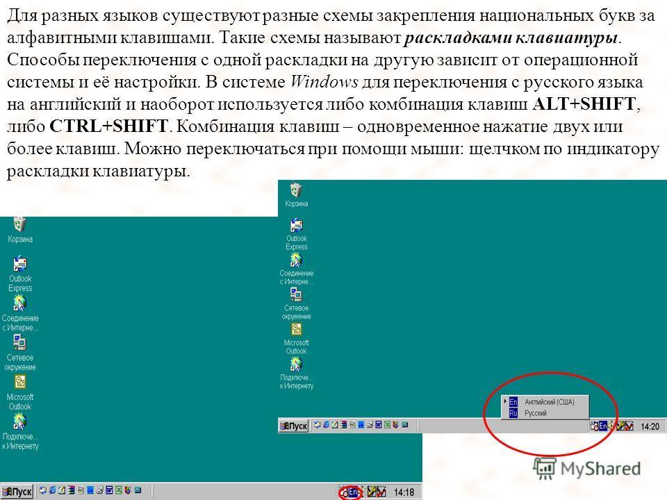 Для разных языков существуют разные схемы закрепления национальных букв за алфавитными клавишами. Такие схемы называют раскладками клавиатуры. Способы переключения с одной раскладки на другую зависит от операционной системы и её настройки. В системе