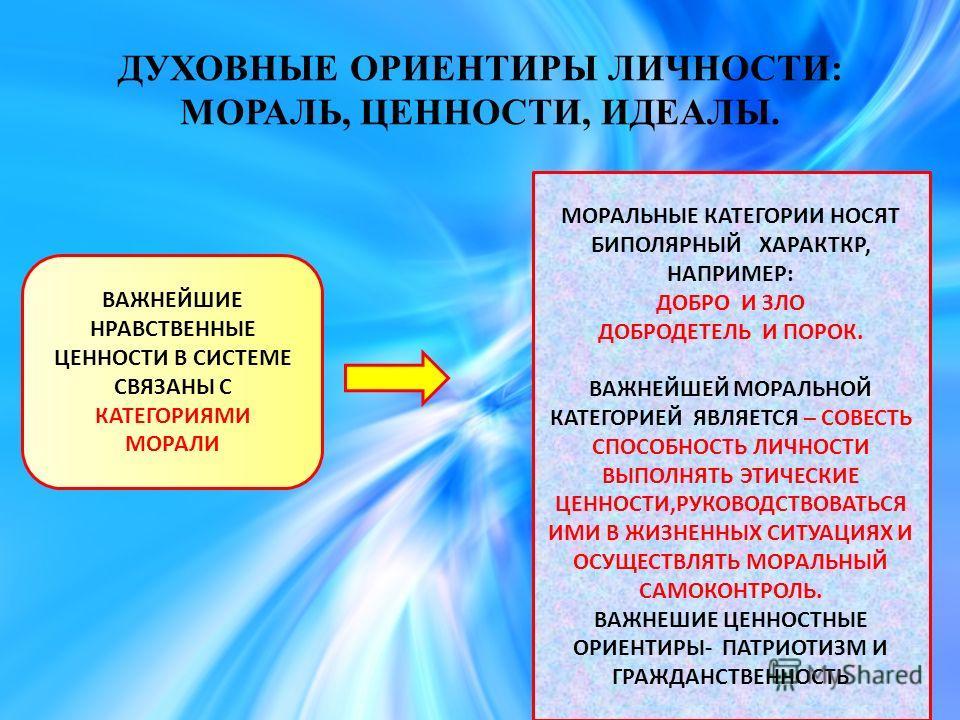 ДУХОВНЫЕ ОРИЕНТИРЫ ЛИЧНОСТИ: МОРАЛЬ, ЦЕННОСТИ, ИДЕАЛЫ. ВАЖНЕЙШИЕ НРАВСТВЕННЫЕ ЦЕННОСТИ В СИСТЕМЕ СВЯЗАНЫ С КАТЕГОРИЯМИ МОРАЛИ МОРАЛЬНЫЕ КАТЕГОРИИ НОСЯТ БИПОЛЯРНЫЙ ХАРАКТКР, НАПРИМЕР: ДОБРО И ЗЛО ДОБРОДЕТЕЛЬ И ПОРОК. ВАЖНЕЙШЕЙ МОРАЛЬНОЙ КАТЕГОРИЕЙ ЯВЛ
