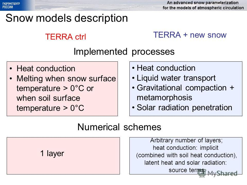 Snow models description Heat conduction Melting when snow surface temperature > 0°C or when soil surface temperature > 0°C Heat conduction Liquid water transport Gravitational compaction + metamorphosis Solar radiation penetration 1 layer Arbitrary n