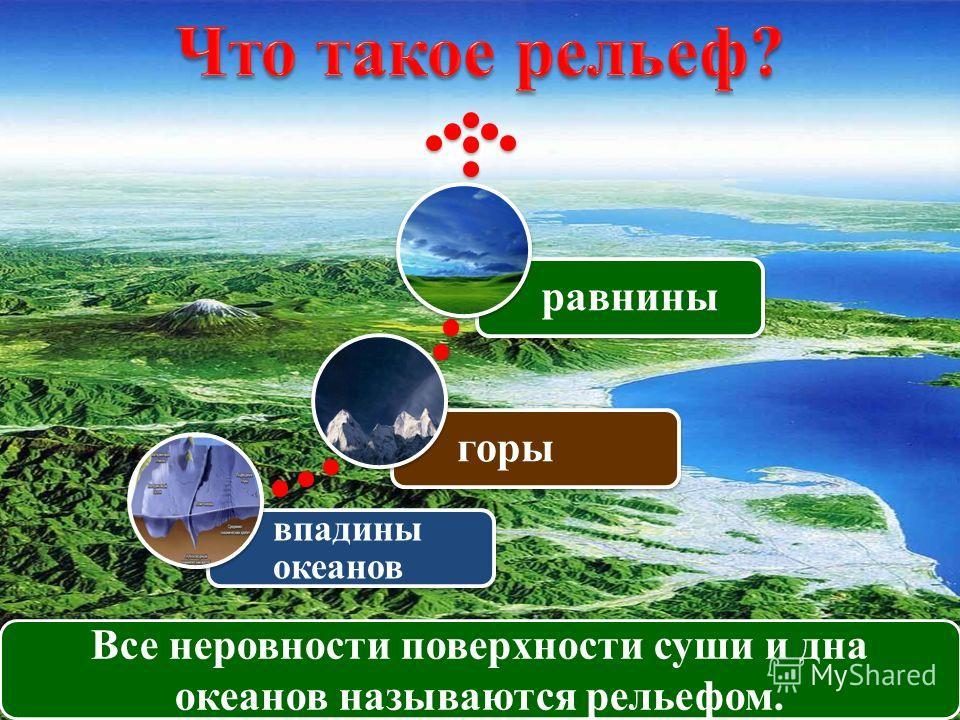 Все неровности поверхности суши и дна океанов называются рельефом. впадины океанов горы равнины