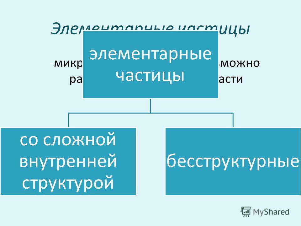 Элементарные частицы -микрообъект, который невозможно расщепить на составные части элементарные частицы со сложной внутренней структурой бесструктурные