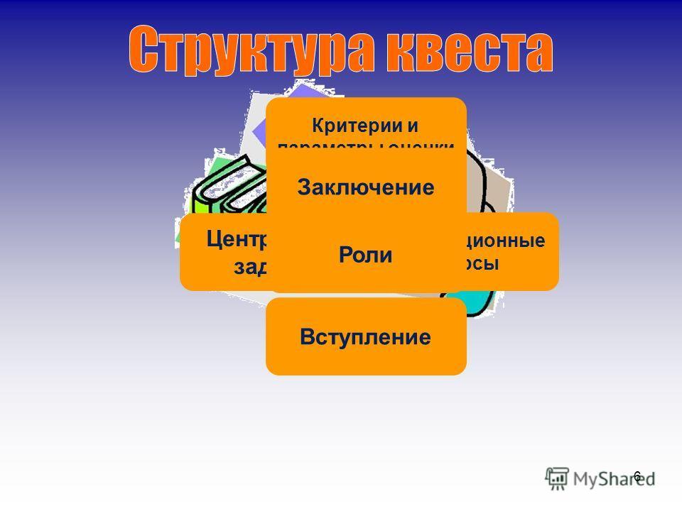 6 Вступление Центральное задание Информационные ресурсы Роли Описание процедуры работы Критерии и параметры оценки Заключение