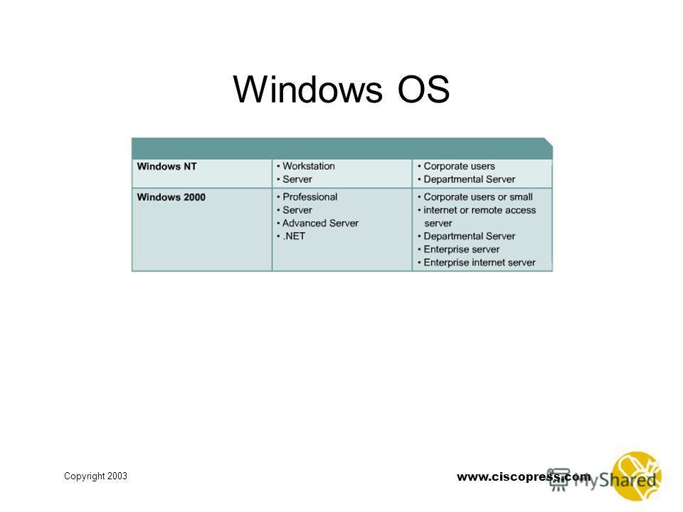 www.ciscopress.com Copyright 2003 Windows OS