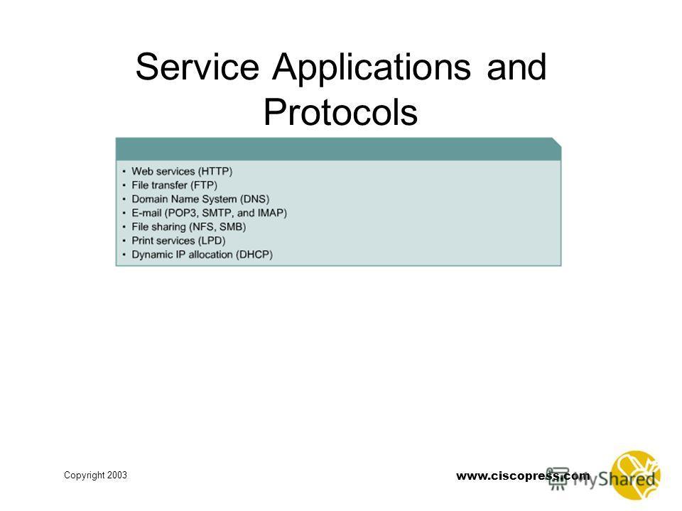 www.ciscopress.com Copyright 2003 Service Applications and Protocols