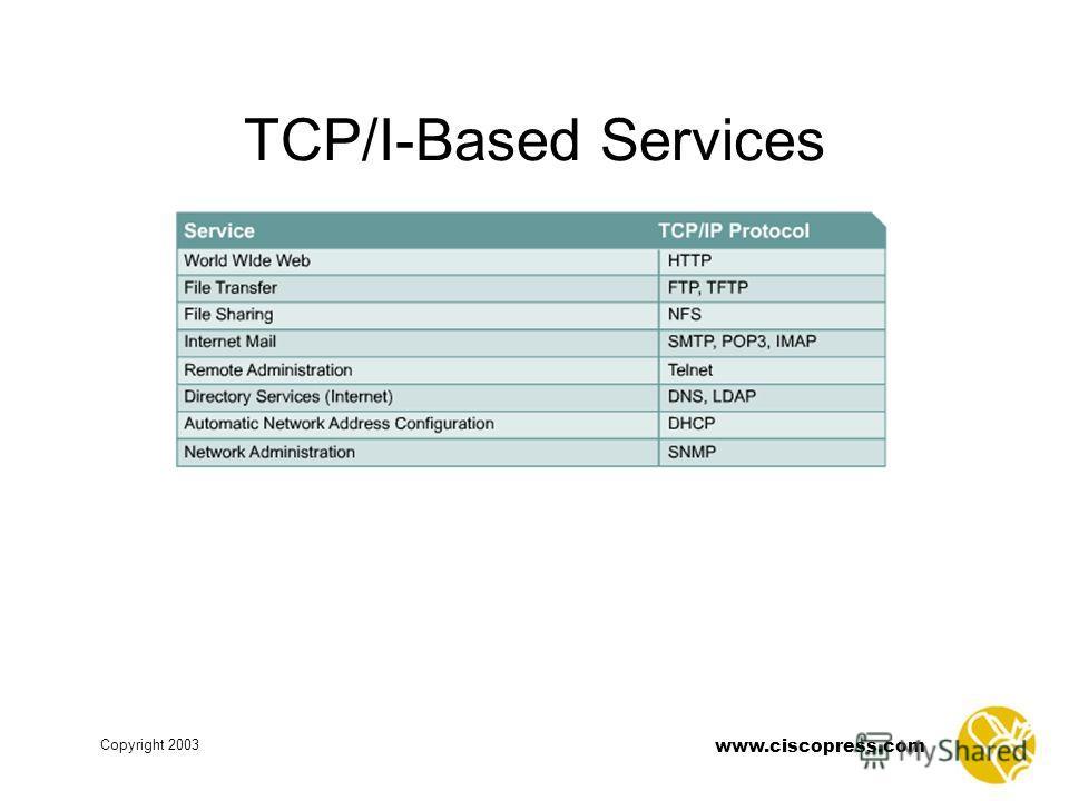 www.ciscopress.com Copyright 2003 TCP/I-Based Services