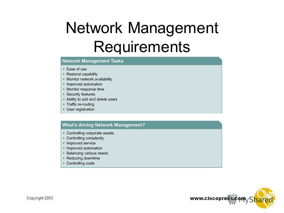 www.ciscopress.com Copyright 2003 Network Management Requirements