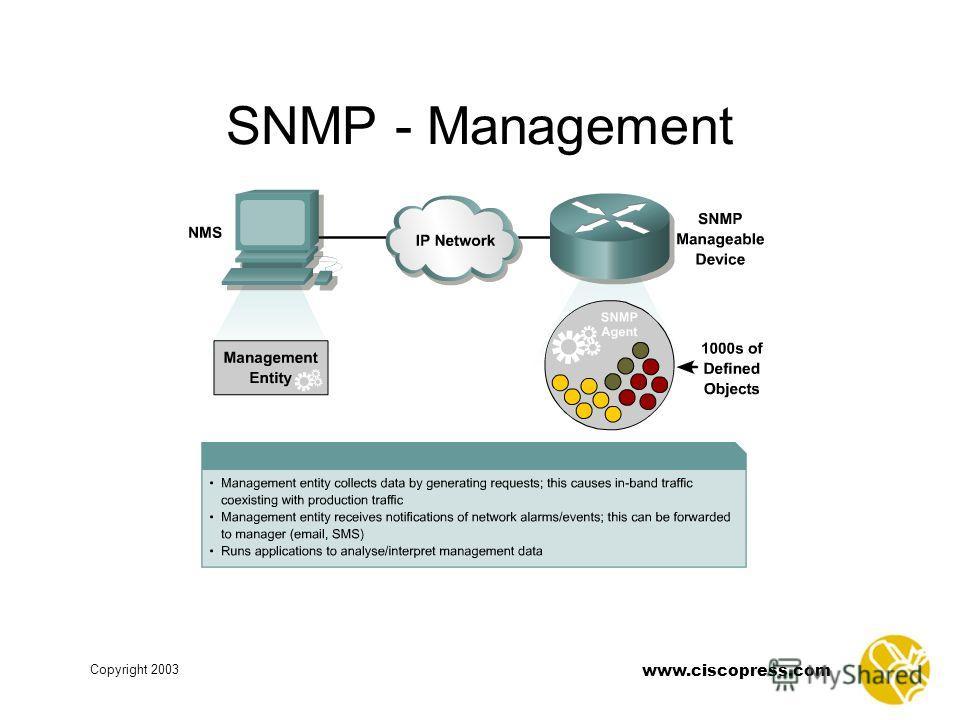 www.ciscopress.com Copyright 2003 SNMP - Management