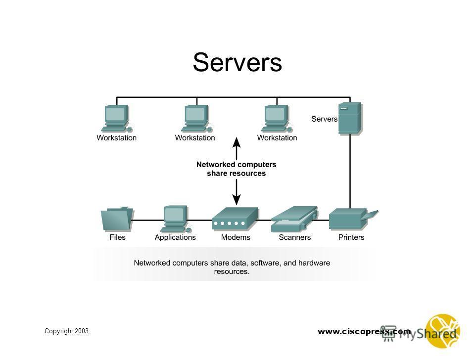 www.ciscopress.com Copyright 2003 Servers