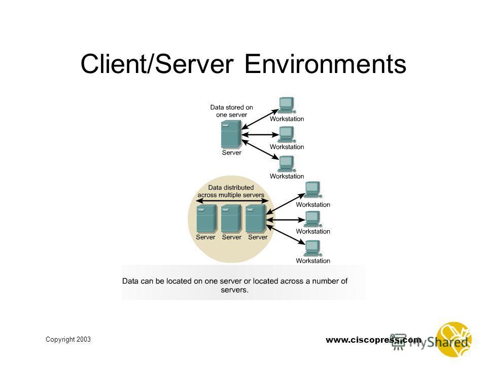 www.ciscopress.com Copyright 2003 Client/Server Environments