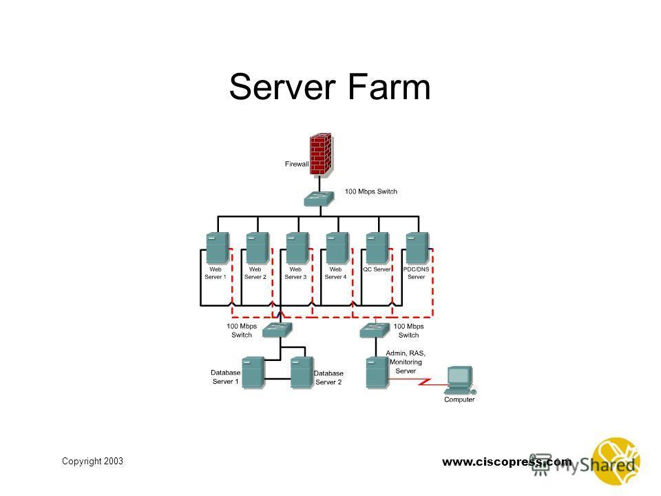 www.ciscopress.com Copyright 2003 Server Farm