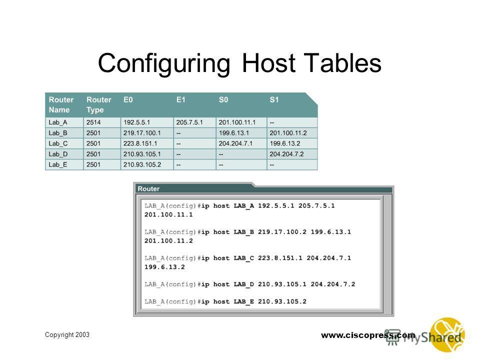 Copyright 2003 www.ciscopress.com Configuring Host Tables
