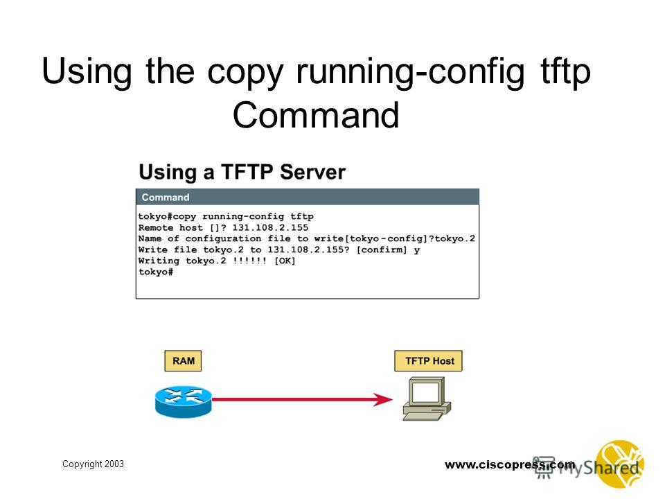 Copyright 2003 www.ciscopress.com Using the copy running-config tftp Command
