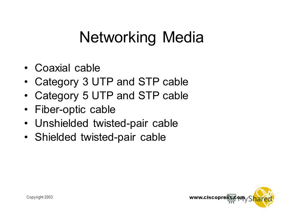 www.ciscopress.com Copyright 2003 Networking Media Coaxial cable Category 3 UTP and STP cable Category 5 UTP and STP cable Fiber-optic cable Unshielded twisted-pair cable Shielded twisted-pair cable