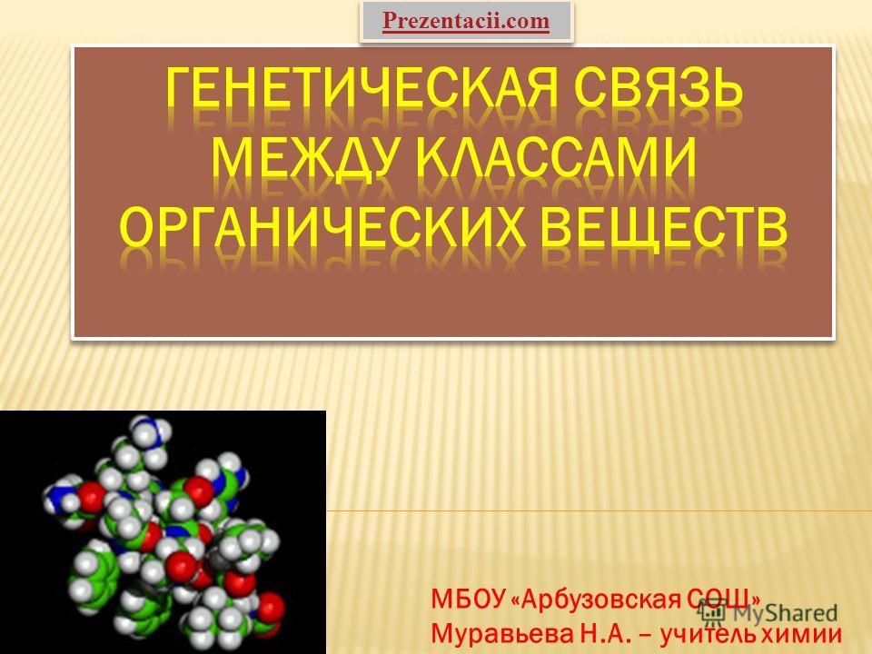 МБОУ «Арбузовская СОШ» Муравьева Н.А. – учитель химии Prezentacii.com