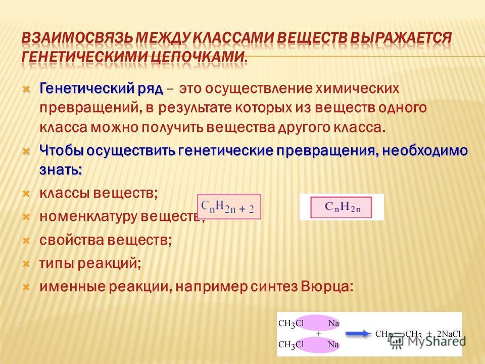 Генетический ряд Генетический ряд – это осуществление химических превращений, в результате которых из веществ одного класса можно получить вещества другого класса. Чтобы осуществить генетические превращения, необходимо знать: Чтобы осуществить генети