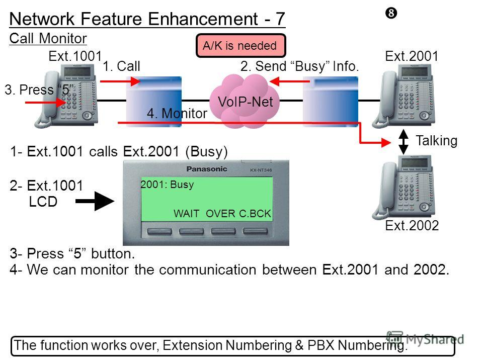 2- Ext.1001 LCD 1- Ext.1001 calls Ext.2001 (Busy) 3- Press 5 button. 4- We can monitor the communication between Ext.2001 and 2002. The function works over, Extension Numbering & PBX Numbering. Call Monitor 2. Send Busy Info. WAIT OVER C.BCK 2001: Bu