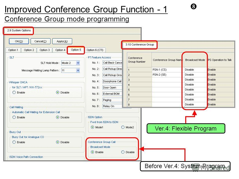 Conference Group mode programming Improved Conference Group Function - 1 Ver.4: Flexible Program Before Ver.4: System Program