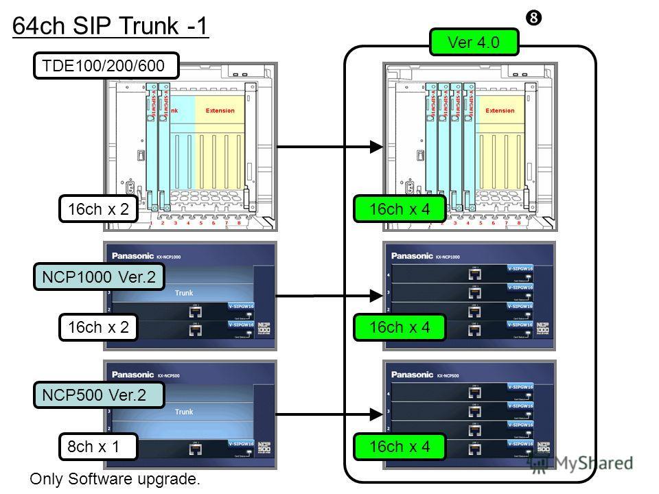 Ver 4.0 64ch SIP Trunk -1 16ch x 2 8ch x 1 16ch x 2 16ch x 4 Only Software upgrade. NCP1000 Ver.2 NCP500 Ver.2 TDE100/200/600 Ver 4.0