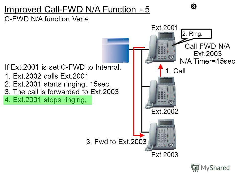 C-FWD N/A function Ver.4 Ext.2003 Ext.2001 Call-FWD N/A Ext.2003 N/A Timer=15sec 1. Call 2. Ring. Improved Call-FWD N/A Function - 5 Ext.2002 1. Ext.2002 calls Ext.2001 2. Ext.2001 starts ringing, 15sec. 3. The call is forwarded to Ext.2003 4. Ext.20