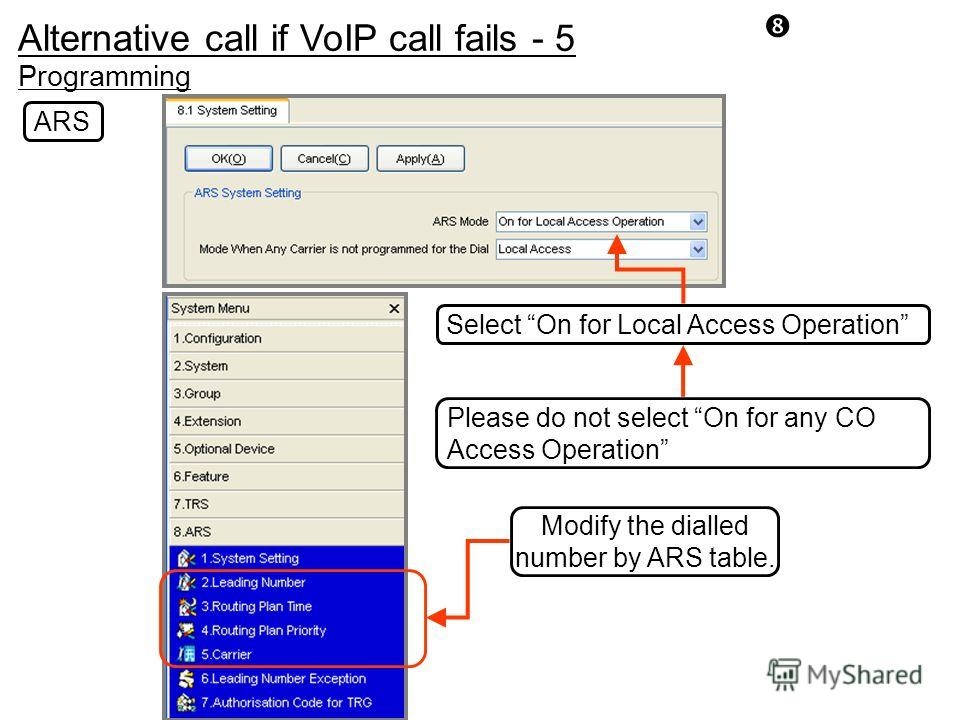 Programming ARS Please do not select On for any CO Access Operation Modify the dialled number by ARS table. Select On for Local Access Operation Alternative call if VoIP call fails - 5
