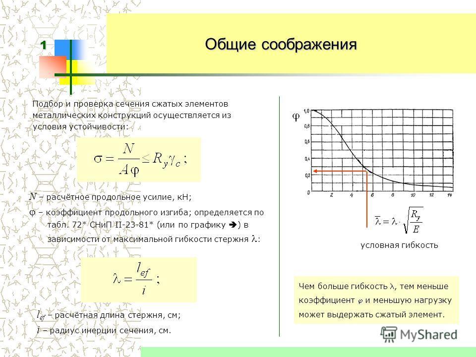 1 Общие соображения Подбор и проверка сечения сжатых элементов металлических конструкций осуществляется из условия устойчивости: N – расчётное продольное усилие, кН; – коэффициент продольного изгиба; определяется по табл. 72* СНиП II-23-81* (или по г