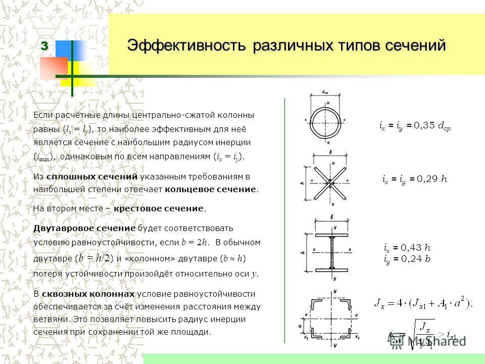 3 Эффективность различных типов сечений Если расчётные длины центрально-сжатой колонны равны ( l x = l y ), то наиболее эффективным для неё является сечение с наибольшим радиусом инерции ( i max ), одинаковым по всем направлениям ( i x = i y ). Из сп