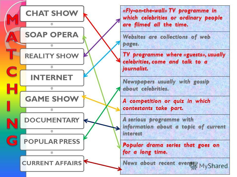 CHAT SHOWSOAP OPERA REALITY SHOW INTERNETGAME SHOW DOCUMENTARYPOPULAR PRESS CURRENT AFFAIRS «Fly-on-the-wall» TV programme in which celebrities or ordinary people are filmed all the time. Websites are collections of web pages. TV programme where «gue