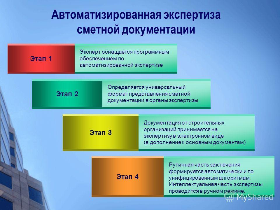 Автоматизированная экспертиза сметной документации Этап 1 Эксперт оснащается программным обеспечением по автоматизированной экспертизе Этап 2 Определяется универсальный формат представления сметной документации в органы экспертизы Этап 3 Документация