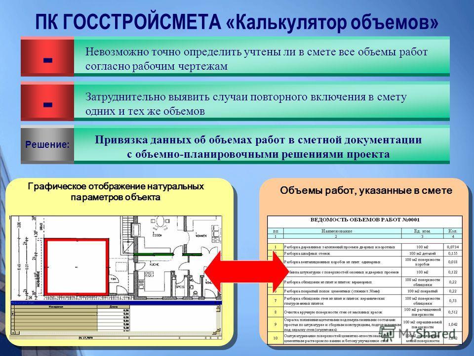 Графическое отображение натуральных параметров объекта Объемы работ, указанные в смете - Невозможно точно определить учтены ли в смете все объемы работ согласно рабочим чертежам - Затруднительно выявить случаи повторного включения в смету одних и тех