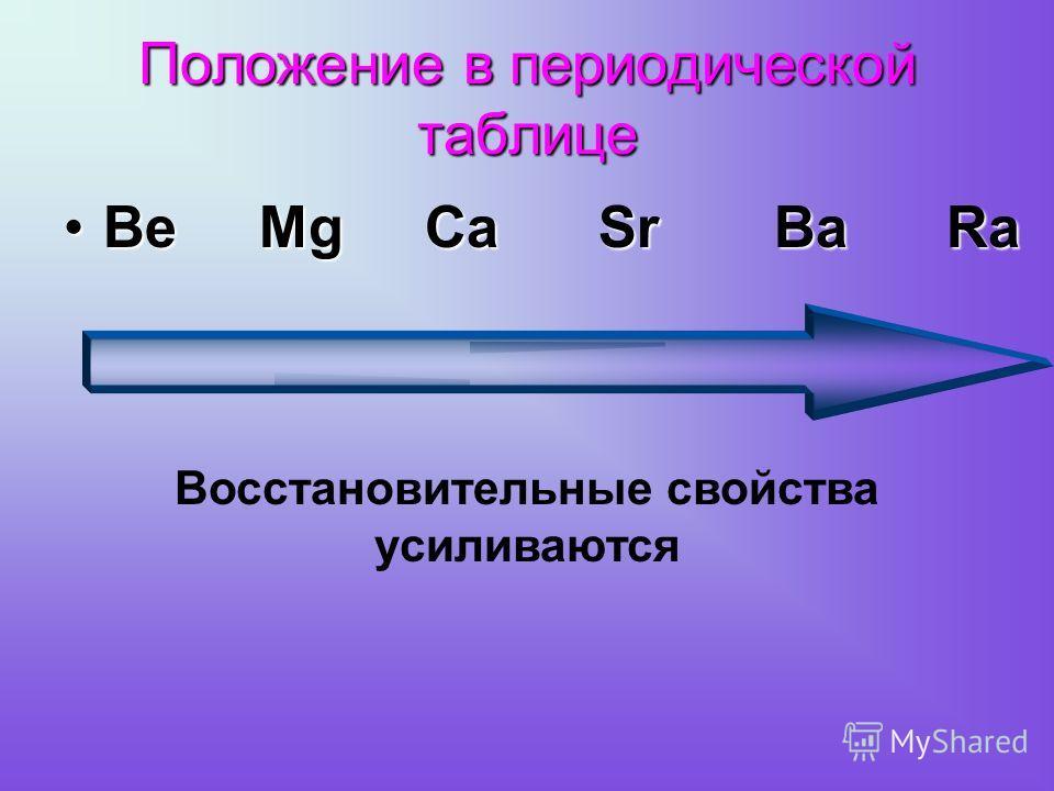 Положение в периодической таблице Be Mg Ca Sr Ba RaBe Mg Ca Sr Ba Ra Восстановительные свойства усиливаются