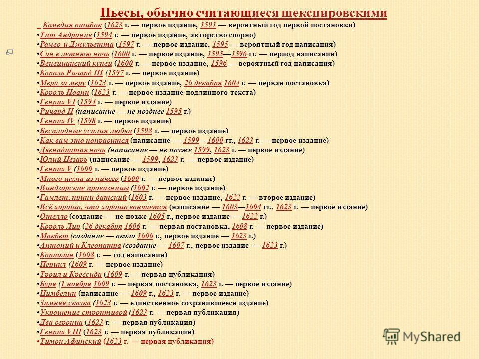 Пьесы, обычно считающиеся шекспировскимииеся шекспировскими Комедия ошибок (1623 г. первое издание, 1591 вероятный год первой постановки)Комедия ошибок 16231591 Тит Андроник (1594 г. первое издание, авторство спорно)Тит Андроник 1594 Ромео и Джульетт