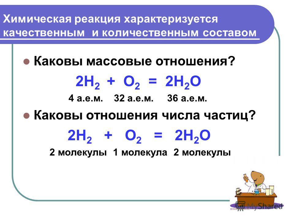 Химическая реакция характеризуется качественным и количественным составом Каковы массовые отношения? 2H 2 + O 2 = 2H 2 O 4 а.е.м. 32 а.е.м. 36 а.е.м. Каковы отношения числа частиц? 2H 2 + O 2 = 2H 2 O 2 молекулы 1 молекула 2 молекулы