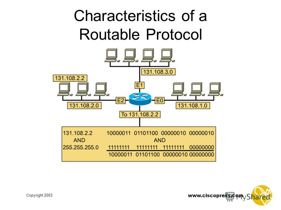 www.ciscopress.com Copyright 2003 Characteristics of a Routable Protocol